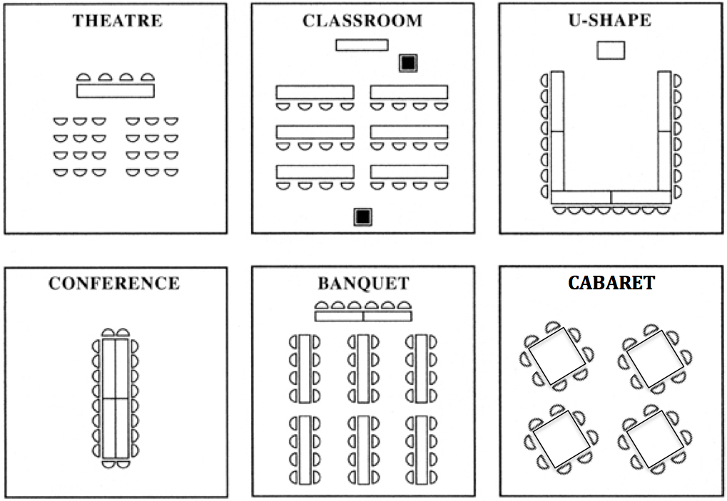 Conference table seating arrangements for Banquet floor plan template